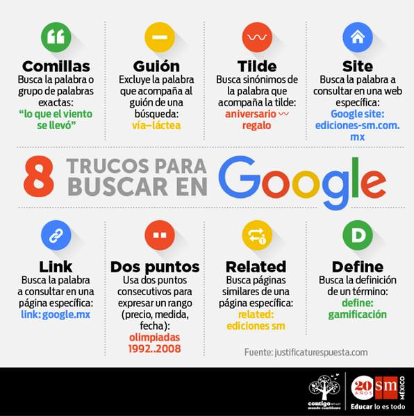 Los Comandos más eficaces para hacer búsquedas en Google